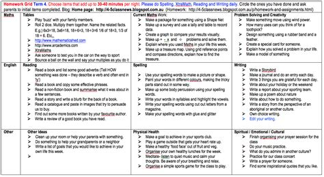Esl Critical Analysis Essay Writing by Worksheets On Neighbourhood For Class 2 Worksheet Exle