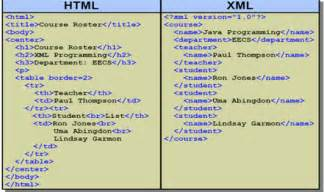 advantages of using xml html engineering questions
