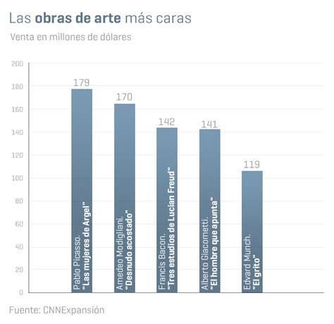cuanto quedo el sueldo minimo en venezuela a partir del primero de septiembre 2016 en cuanto quedo el salario minimo en el 2013 venezuela