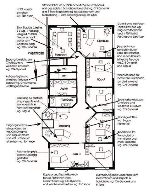 Raumaufteilung Feng Shui by Praxisbeispiel Einer Feng Shui Gesch 228 Fts Beratung