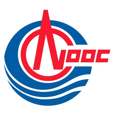 cnooc on the forbes global 2000 list