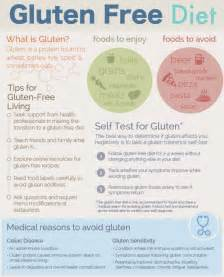 how to lose weight following the gluten free diet