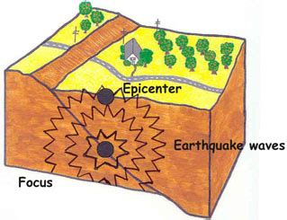 earthquake video for kids earthquake facts for kids