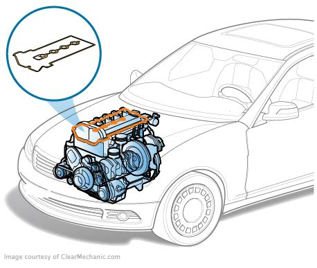 valve cover gasket replacement cost repairpal estimate