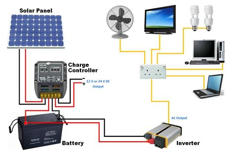 solar panels wiring diagram installation solar circuit