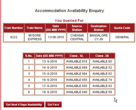 railway enquiry for seat availability indian railway seat availability and fare enquiry