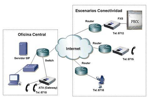 isinet  cost domain names domain transfers web