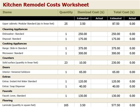 free kitchen remodel budget worksheet printables home