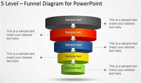 sales funnel template sales funnel template excel dataviz