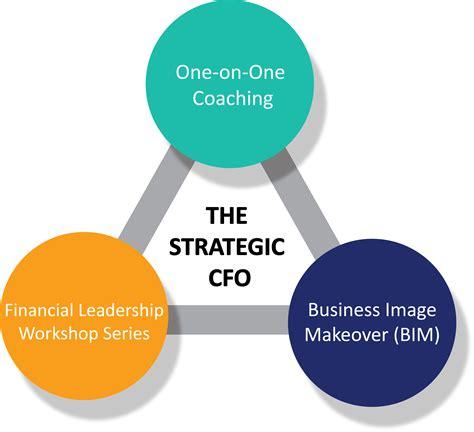 Can An Mba Help Me Become A Cfo by Cfo Coaching The Strategic Cfo