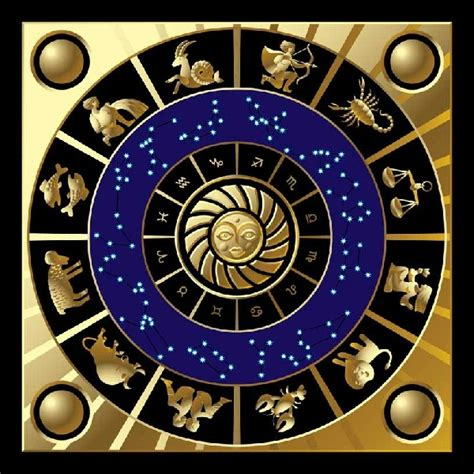astrology room daily astrological zodiac signs and symbols meanings and images horoscope zodiac signs