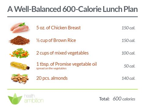 weight loss 700 calories day stick to your objectives with 600 calorie meals health