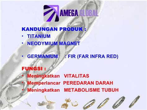 Kalung Amega Titanium amega presentation