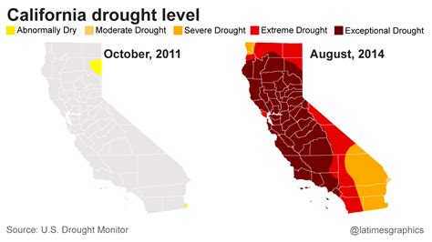california drought map facts for working july 2015