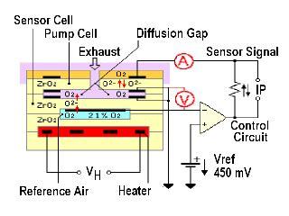 upstream color explained uncategorized hydrogen fuel systems