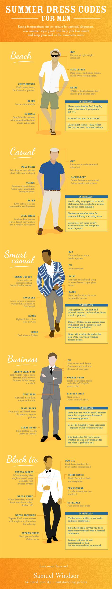 summer dress codes decoded in an infographic