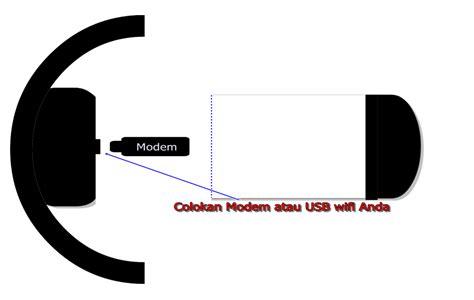 Wajan Bolic Wifi Surabaya cara instalasi pemasangan wajan bolic mini standar