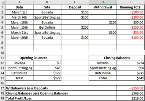 Nfl Betting Spreadsheet by Record Keeping Performance Analysis In Sports Betting