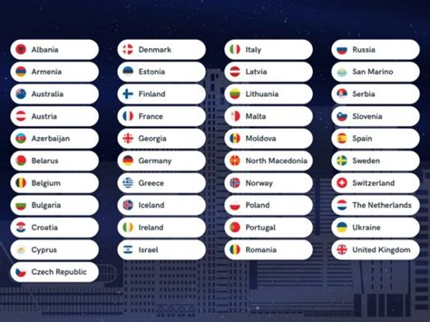 eurovision   countries confirmed  rotterdam