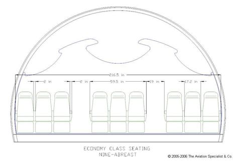 cabin dimensions a350 cabin mock may tip the orders to airbus airliners net