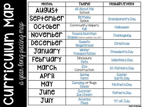photo themes for each month preschool pre k and kindergarten curriculum map pocket