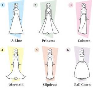 types of wedding dresses bucket list wedding stuff