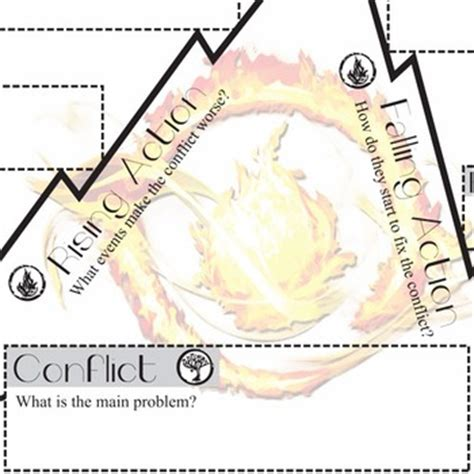 divergent plot diagram divergent plot chart organizer diagram arc roth