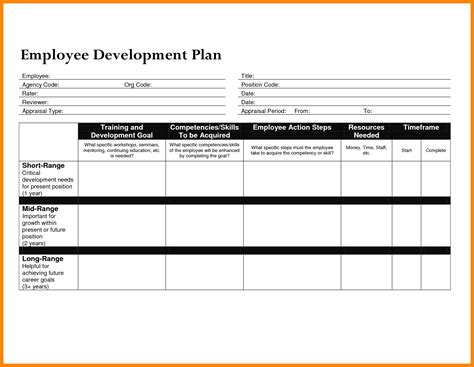 8 career development plan template nanny resumed