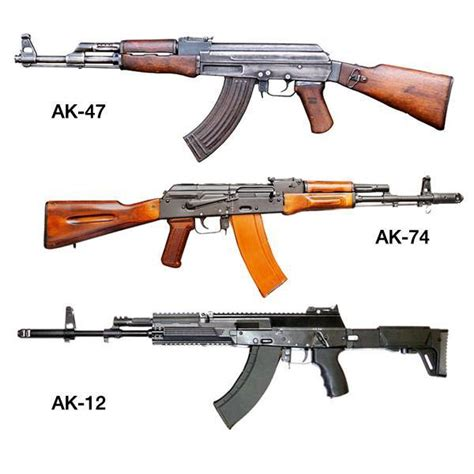 know your ak rifles ak 47 vs ak 74 vs ak 12