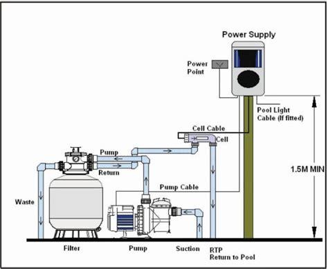 pool equipment diagram cheap emaux ssc salt chlorinator for swimming pool buy