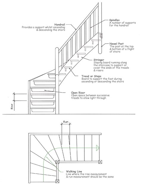 stairway parts diagram image gallery staircase diagram