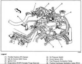1996 gmc jimmy fuse box diagram get free image about wiring diagram