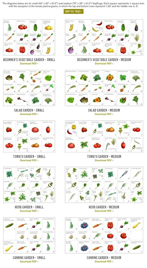 google design guidelines pdf this site gives you suggested plots based on a x garden as