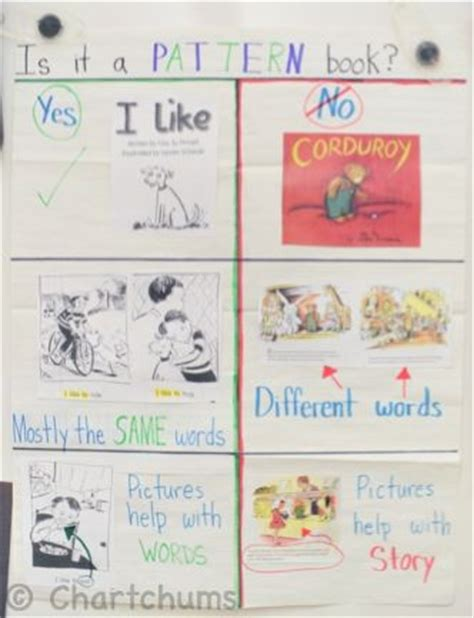 reading pattern books kindergarten 131 best guided reading kindergarten images on pinterest