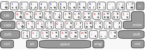 keyboard layout mangal font pin inscript devanagari keyboard on pinterest
