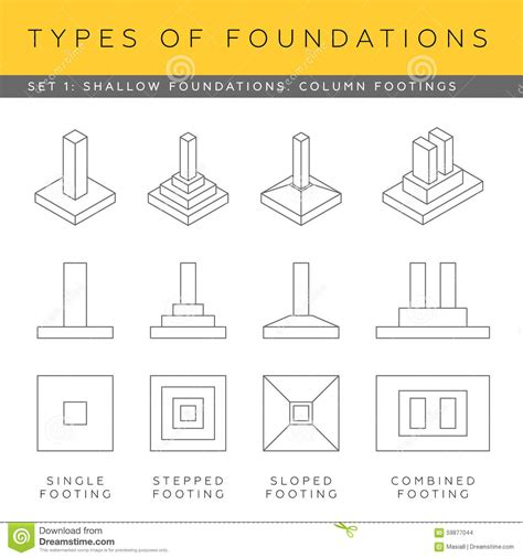 type of foundation different foundation types home design
