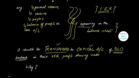 Ca Cfa Mba by Adjustments For Reserves And Accumulated Profits