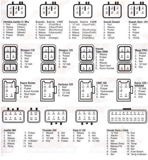 suzuki cdi wiring diagram honda cdi wiring diagram wiring
