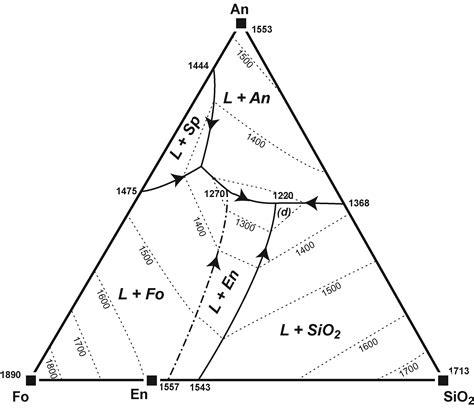 geology 314 prac 9 the bushveld layered complex in situ