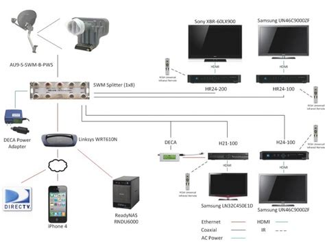 directv genie wiring diagram fuse box and wiring diagram