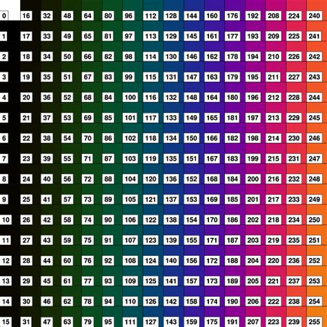 map colors color maps