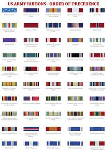 Military Decorations Best 25 Us Military Medals Ideas On Pinterest Army Usa
