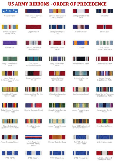 us medals on insignia us