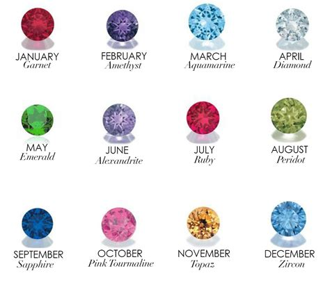 search results for birthstones and their meanings