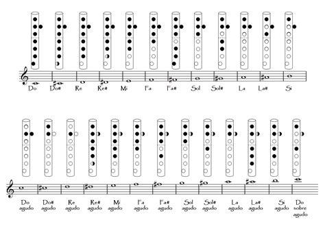 despacito nona paso el flautista de amel 237 n notas flauta dulce