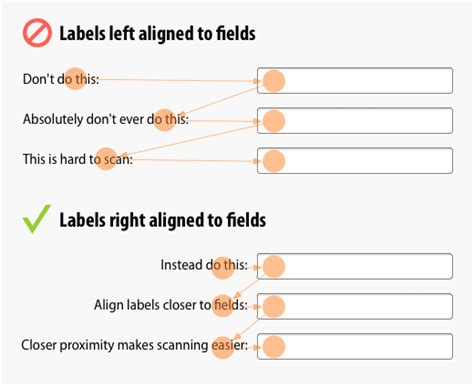 design form labels form label proximity right aligned is easier to scan ux