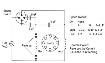 3 speed ceiling fan switch wiring diagram how do i shut the ceiling fan without a pull chain
