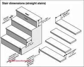 Standard Stair Width And Height by How To Build Steps Amp Stairs Calculations For Stair Rise