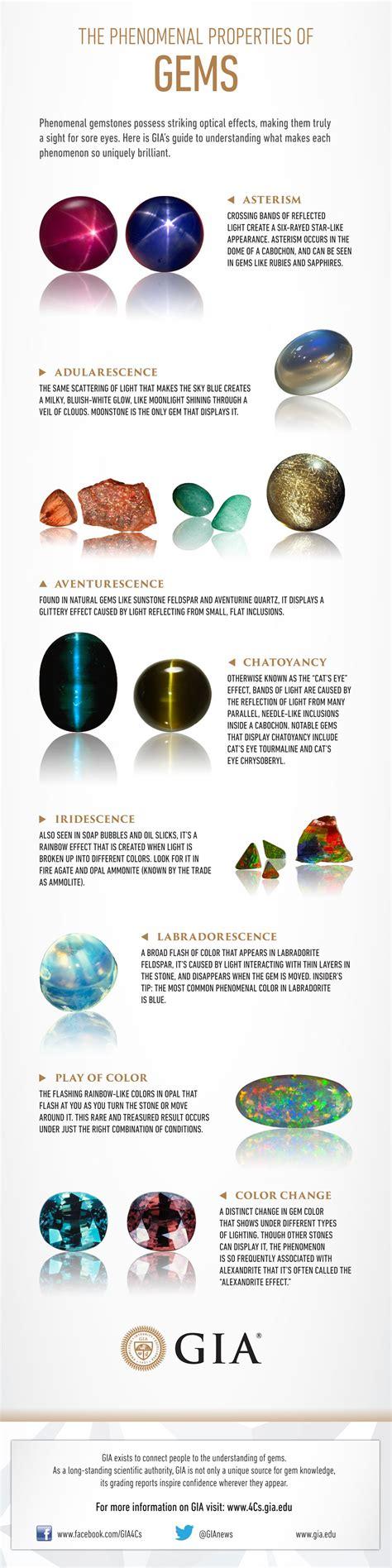 aura essentials on aura colors auras and chakras