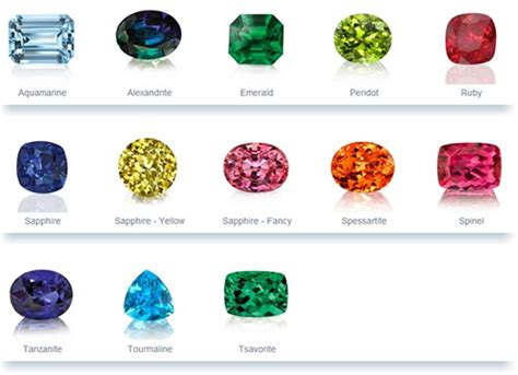gemstones names and colors www pixshark images
